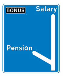 Pension or Salary Road Sign